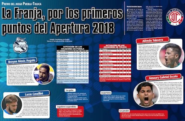 La Franja, por los primeros puntos del Apertura 2018