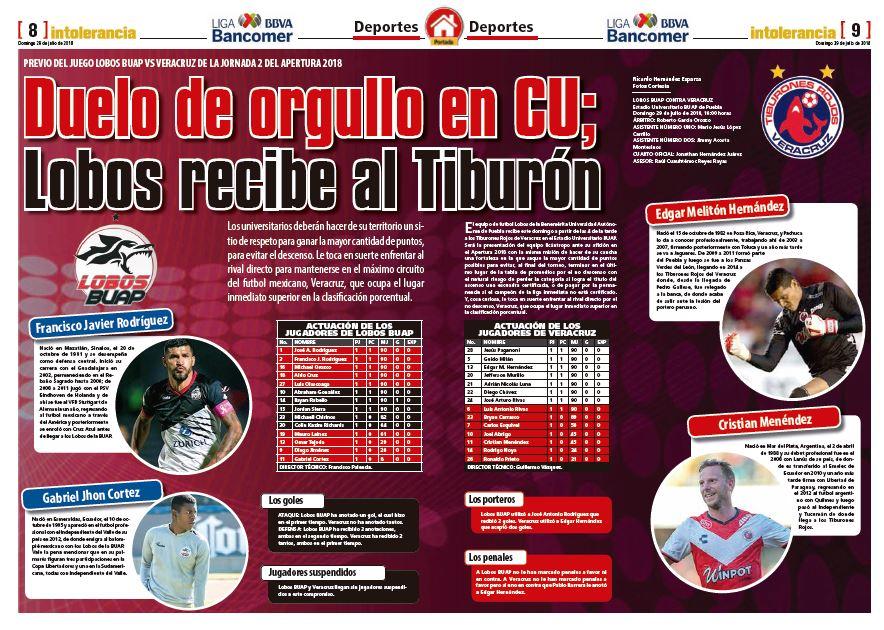 Previo del juego Lobos BUAP vs Veracruz de la jornada 2 de apertura 2018